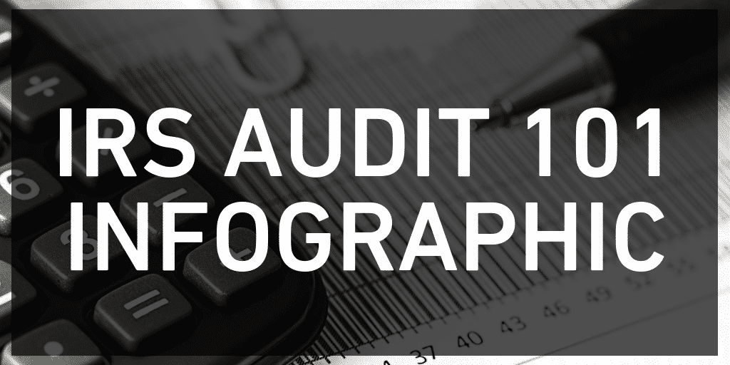 irs audit 101  infographic
